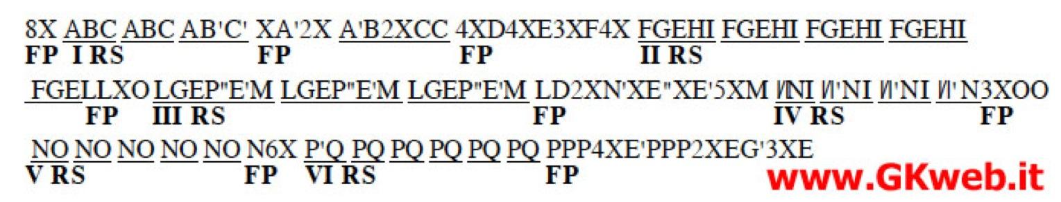 La struttura del canto dell''Allodola (Alauda arvensis)