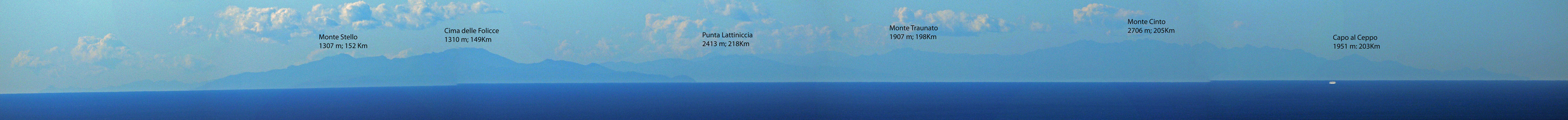 Curvatura terrestre e visibilità dai monti
