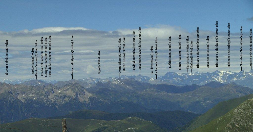 Che montagna è???