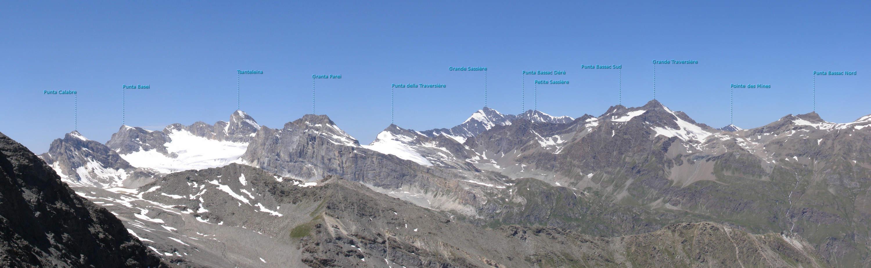 Panoramica dal Col Rosset